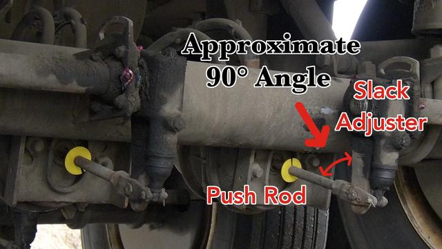 The spring brakes are applied. When air brakes are applied the pushrod and slack adjuster make an approximate 90° angle. If there isn't an approximate 90° angle, the brakes are either off or not properly installed.