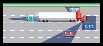 A WHOLE car can be hidden in the blind areas around a tractor trailer unit.