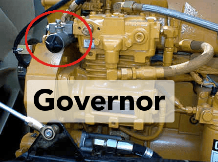 Like a thermostat that controls a furnace within a minimum and maximum range, the governor controls the compressor.