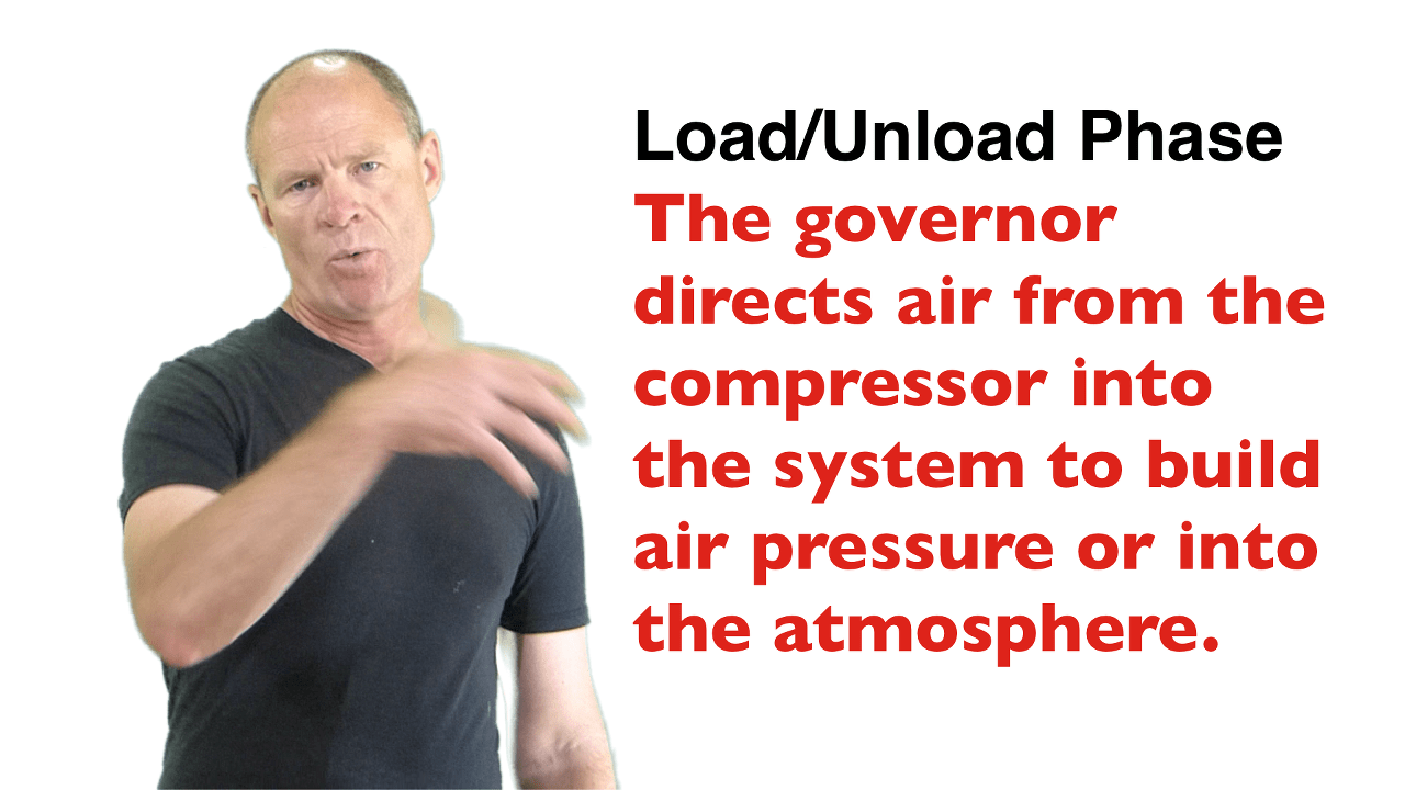 The governor on a air brake system is like a thermostat on a furnace. At the maximum air pressure the governor puts the governor into the unload or cut-out phase; at the minimum setting it puts the compressor into the unload or cut-in phase.